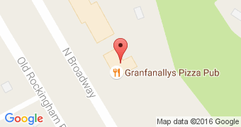 Granfanallys