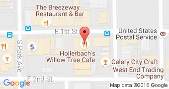 Hollerbach's